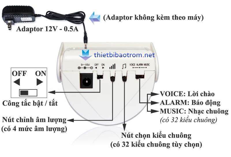 Các nút chức năng của KM-001B