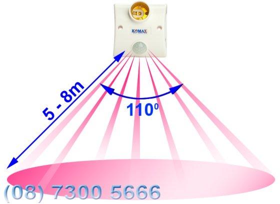 Góc quét của đui đèn KM-S15