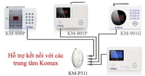 Khả năng kết nối của hồng ngoại KM-P313
