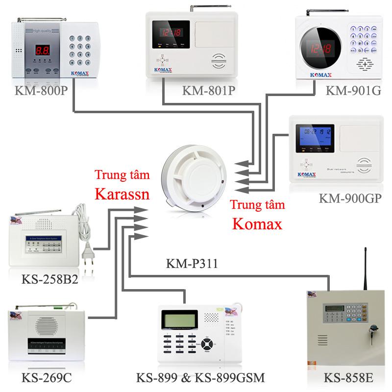 Đầu dò báo cháy KM-S52W dùng cho nhiều loại trung tâm khác nhau