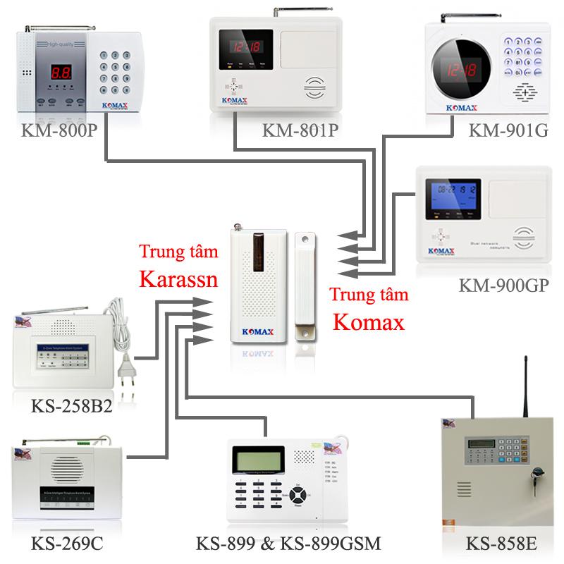 Từ gắn cửa KM-D21 kết nối được với nhiều trung tâm khác nhau