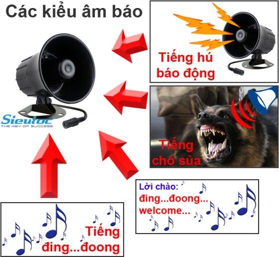Các kiểu âm báo của KM-T60