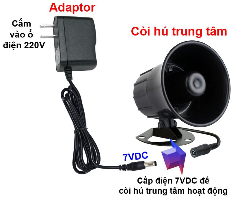 Nguồn sử dụng cho trung tâm KM-T60