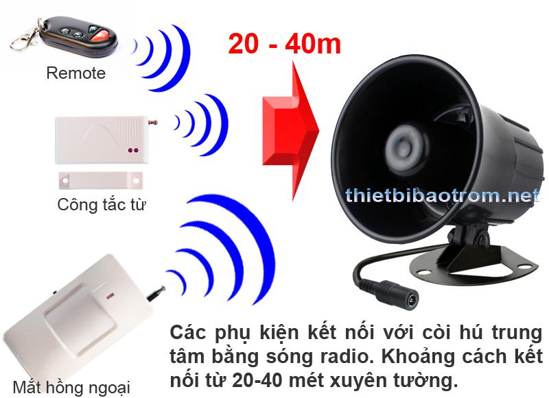 Khoảng cách nhận tín hiệu của remote và các phụ kiện sử dụng cho KM-T60