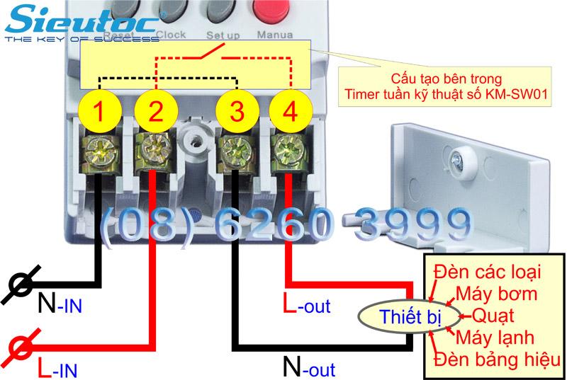 Tiếp điểm đấu dây của Bộ hẹn giờ thiết bị điện KM-SW01
