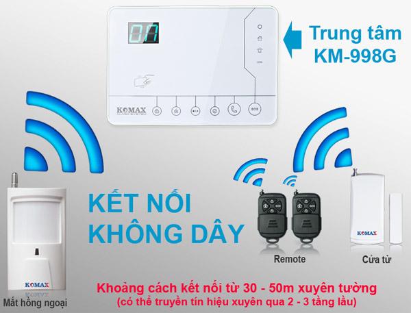 Khả năng kết nối của trung tâm chống trộm KM-998G