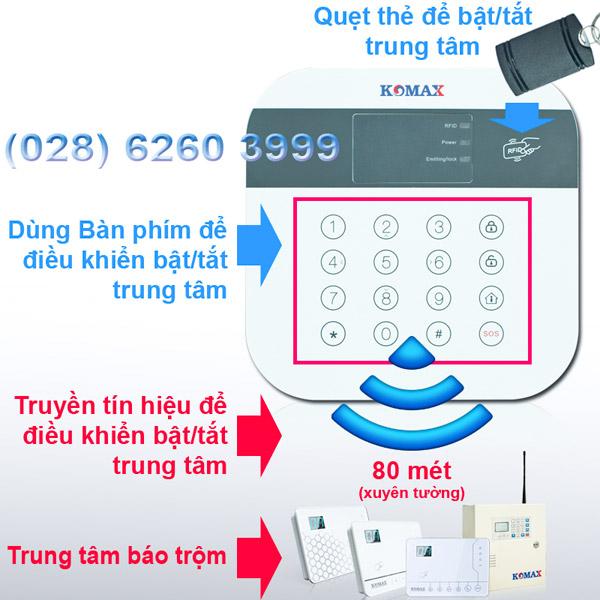 Các chức năng chính của bàn phím không dây KM-02R