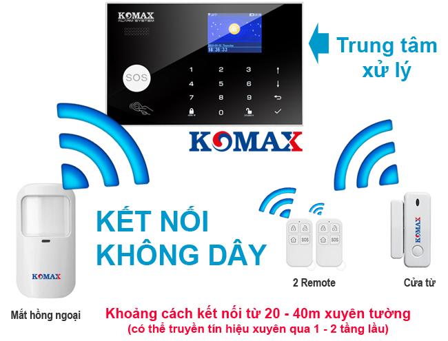Khả năng kết nối của trung tâm chống trộm KM-G30