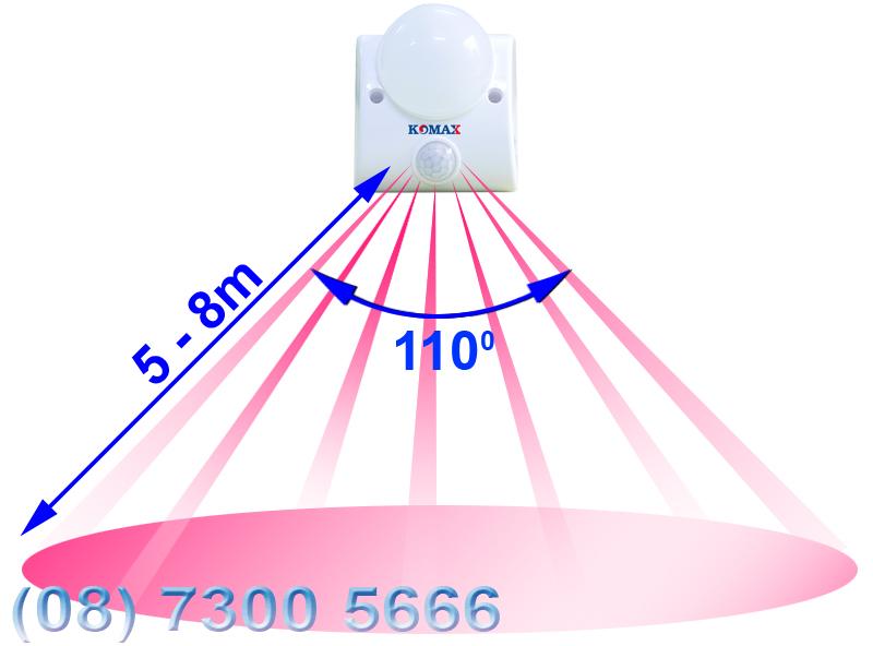 Góc quét của đèn led cảm biến hồng ngoại