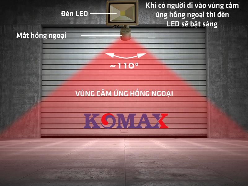 Góc quét của đèn pha led cảm ứng KM-PS20T
