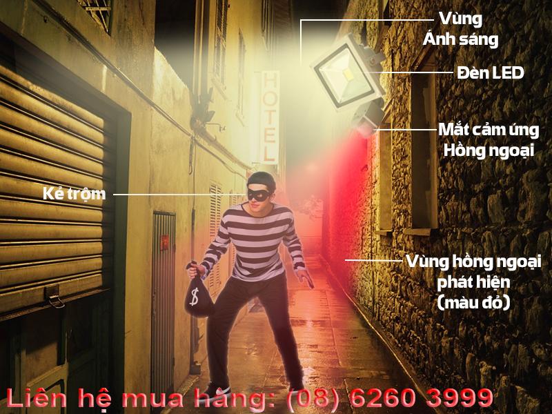 Ứng dụng chống trộm của đèn pha led cảm ứng