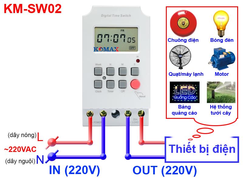 Tiếp điểm đấu dây của timer hẹn giờ KM-SW02