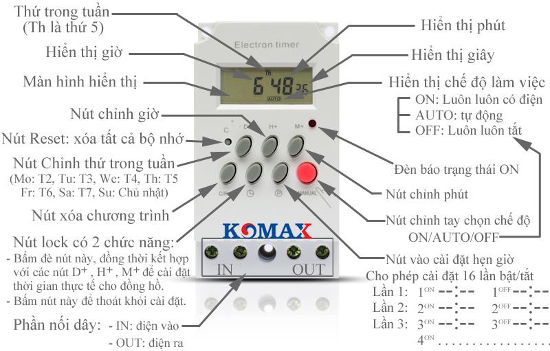 Màn hình hiển thị của Bộ hẹn giờ thiết bị điện KM-SW01